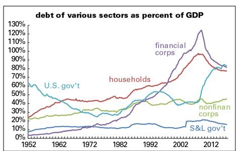 The debt time bomb that keeps growing and now equals nearly half of US GDP 2