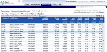 PIQ | Financial Intelligence