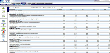 WIQ | Financial Intelligence