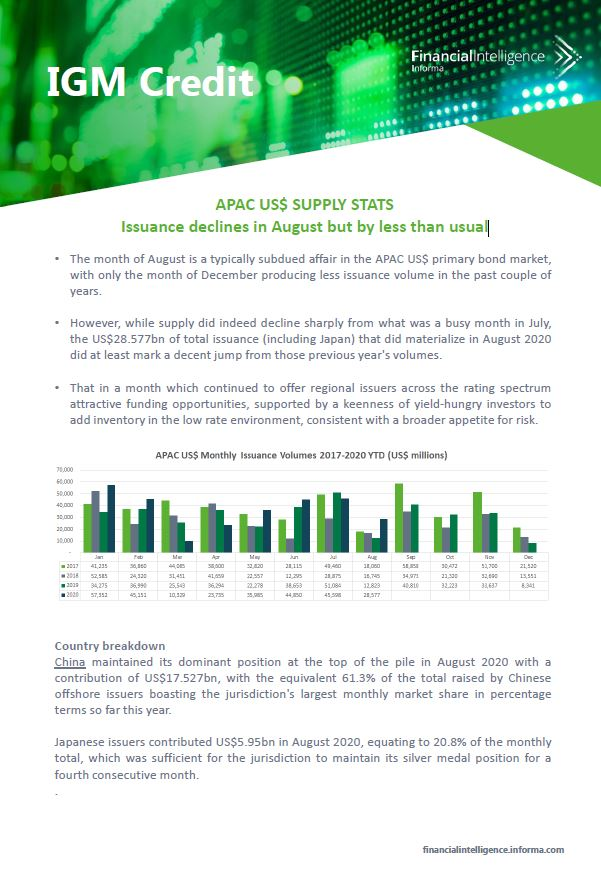 APAC US$ SUPPLY STATS Issuance declines in August but by less than usual