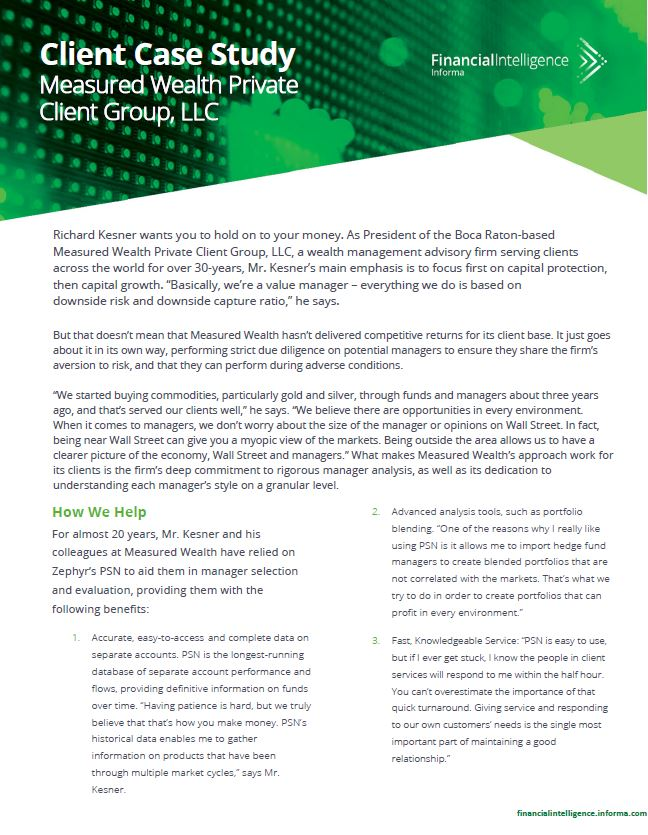 Measured Wealth Private Client Group, LLC Case Study