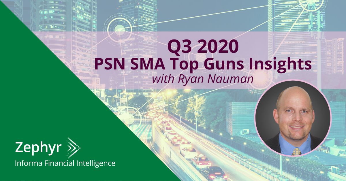 Q3 2020 PSN SMA Top Guns Insights